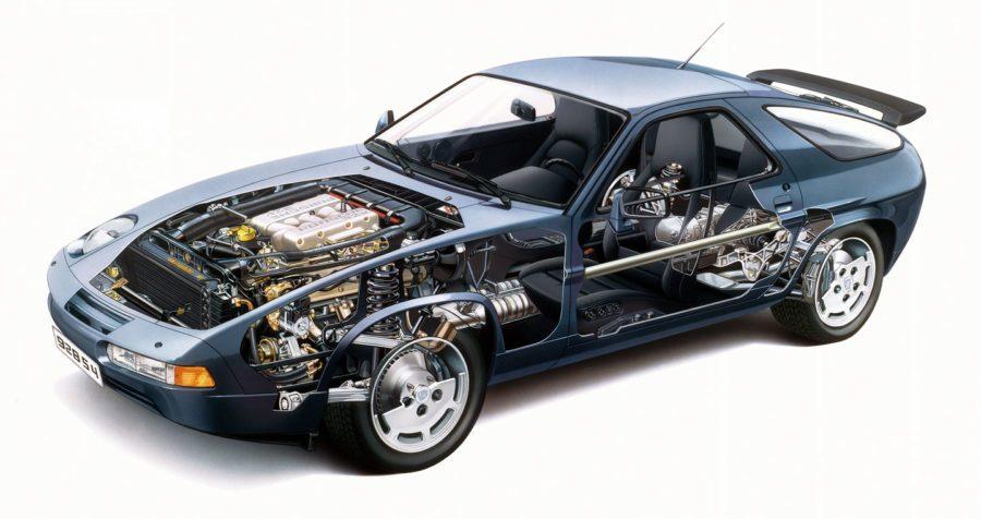 Ремонт Porsche
