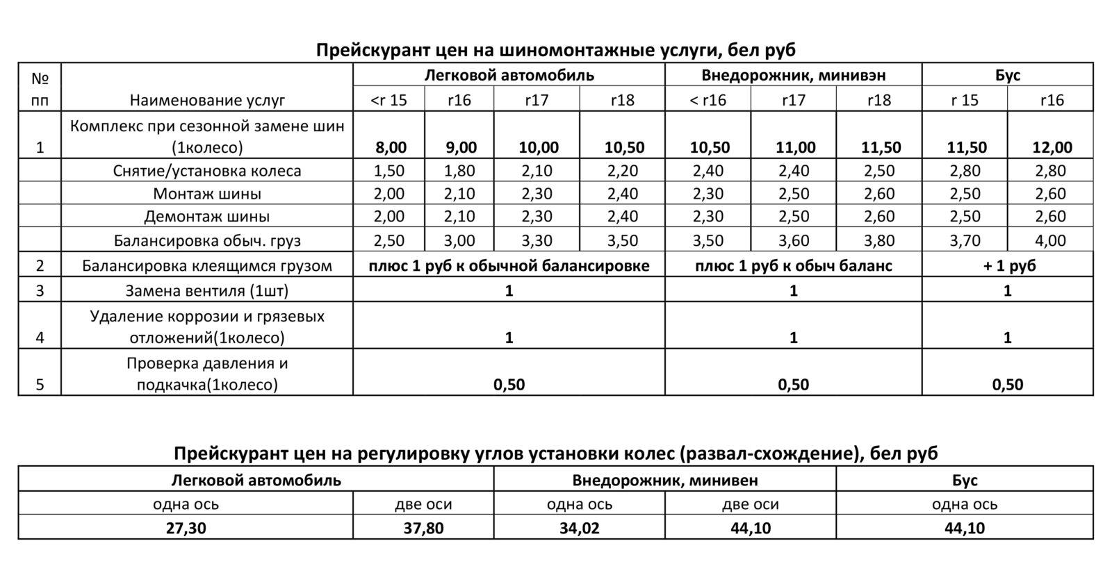 Цены шиномонтаж>