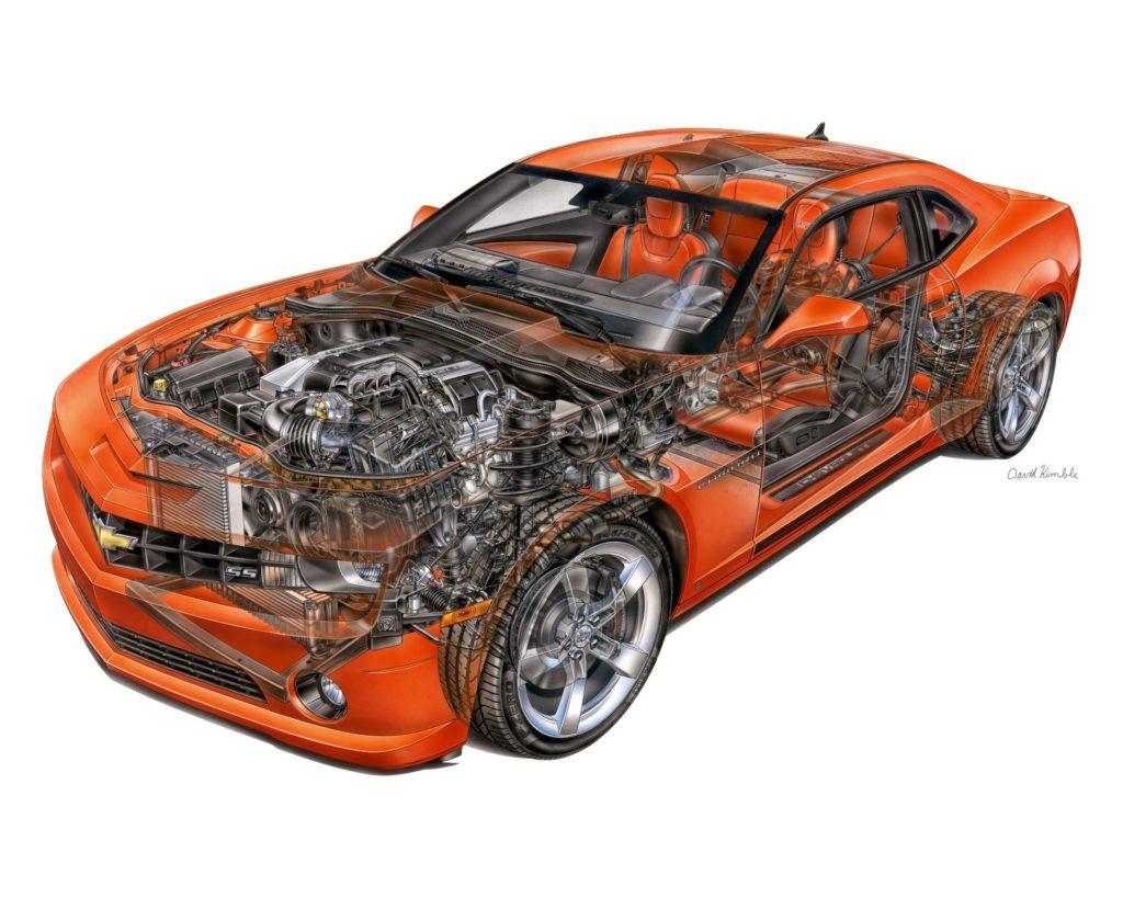 Ремонт Chevrolet