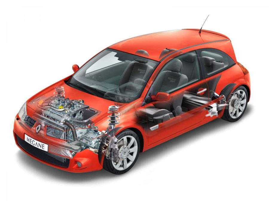 Ремонт Renault